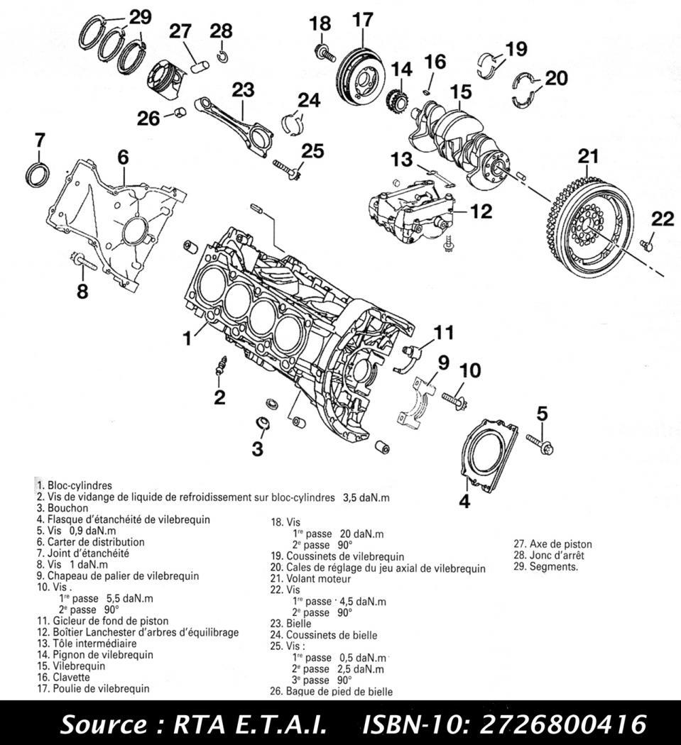 éclaté moteur A180