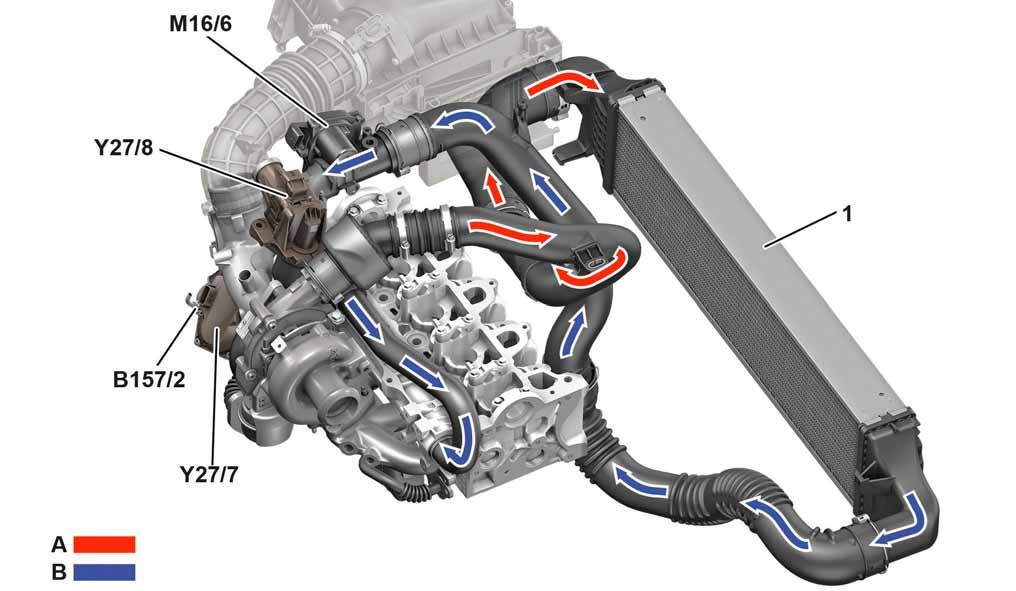 Schema moteur