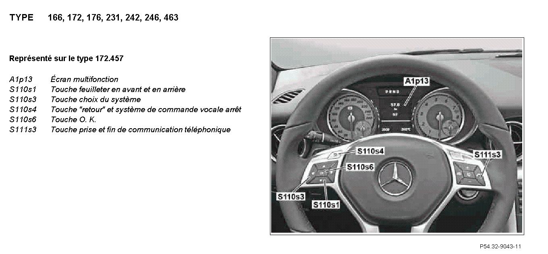 Remise A Zero Mercedes Classe C W