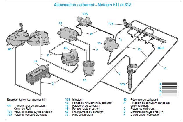 captur-circuit-carburant10.jpg