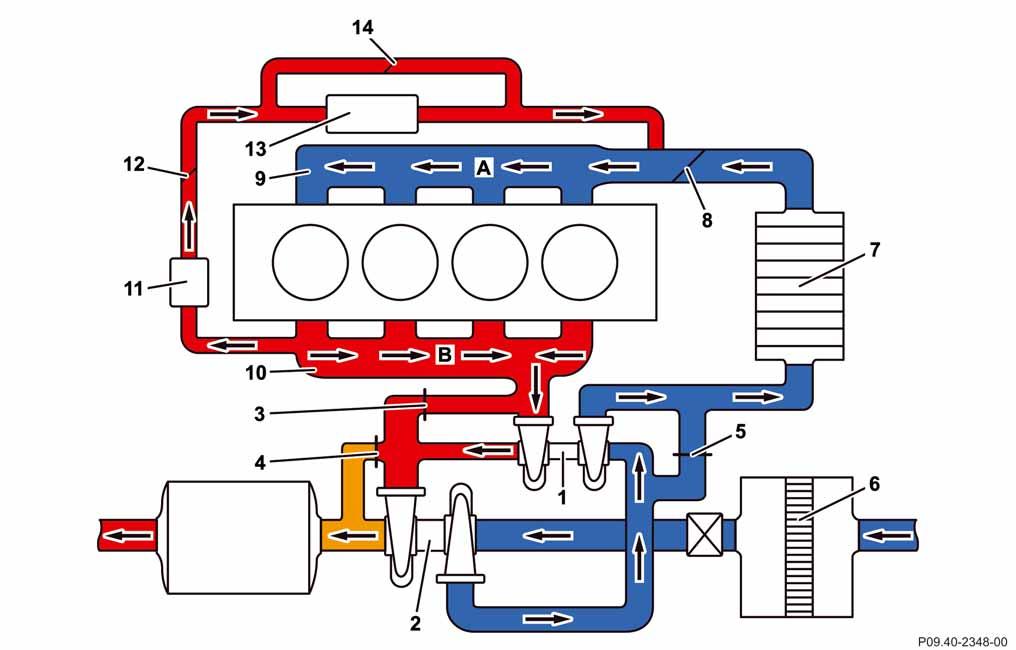 Turbocompresseur fonctionnement pdf