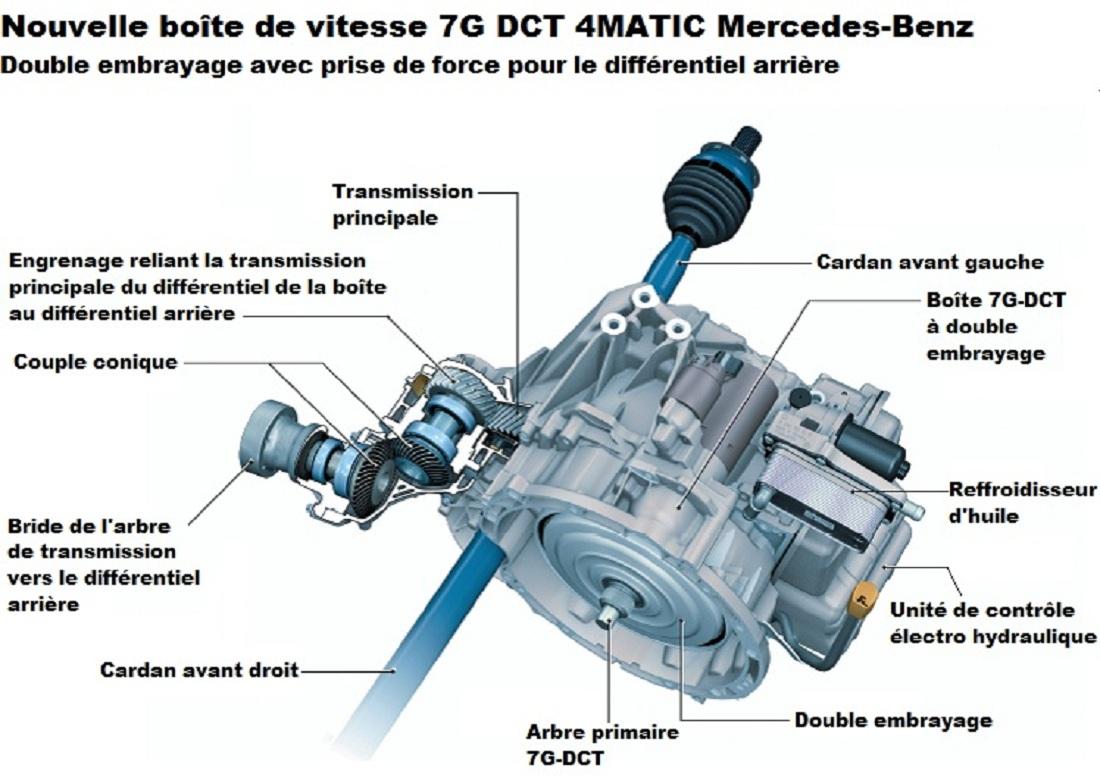 Boite-7G-DCT.jpg