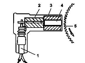 Calculateur-de-vitesse-de-rotation-des-roues---Fonction.jpg