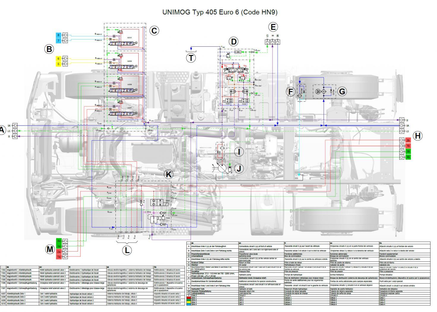UNIMOG-Typ-405-Euro-6-Code-HN9.jpeg