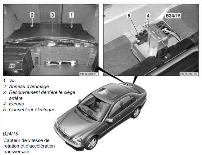 capteur-de-vitesse-rotation-acceleration-trasversale.jpg