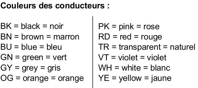 code-couleur.jpg