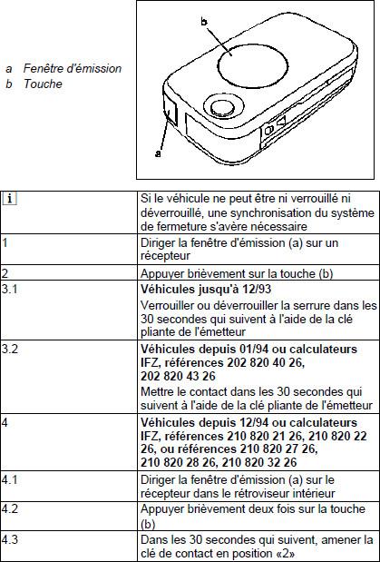 sinchronisation-cle-type-210.jpg
