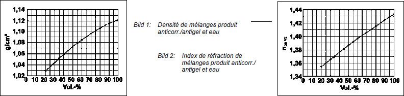prescriptions concernant les liquides de refroidissement page 1 l 39 atelier apr s vente. Black Bedroom Furniture Sets. Home Design Ideas