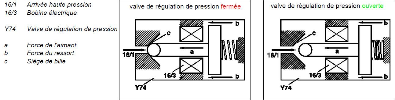 valve-regulation.jpg