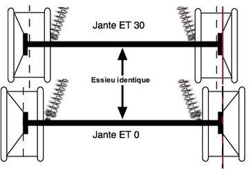guide-jante-deport-2.jpg