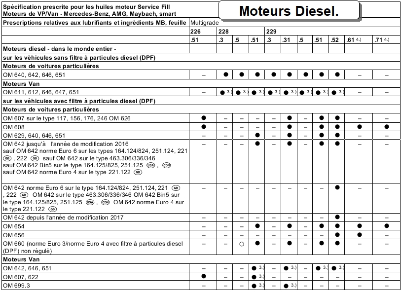 Librification-Moteurs-Diesel.jpg