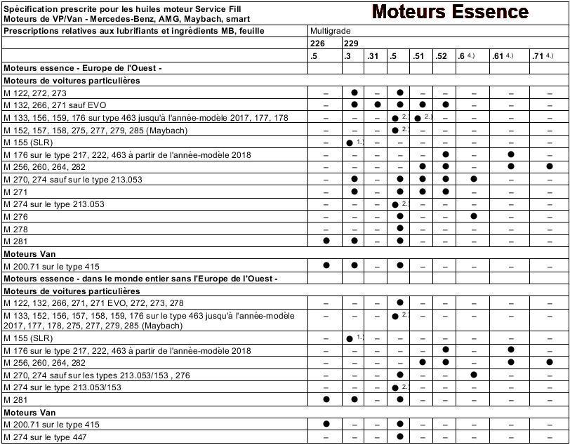 Lubrification-Moteurs-Essence-Mercedes.jpeg