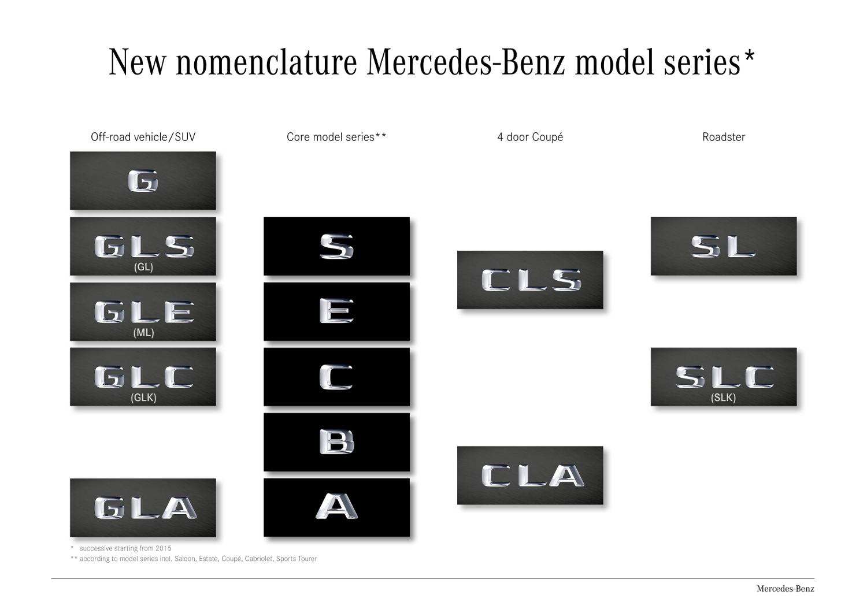 2-nouvelle-nomenclature-mercedes.jpg