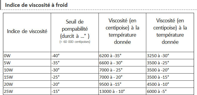 Viscosite-a-froid.png