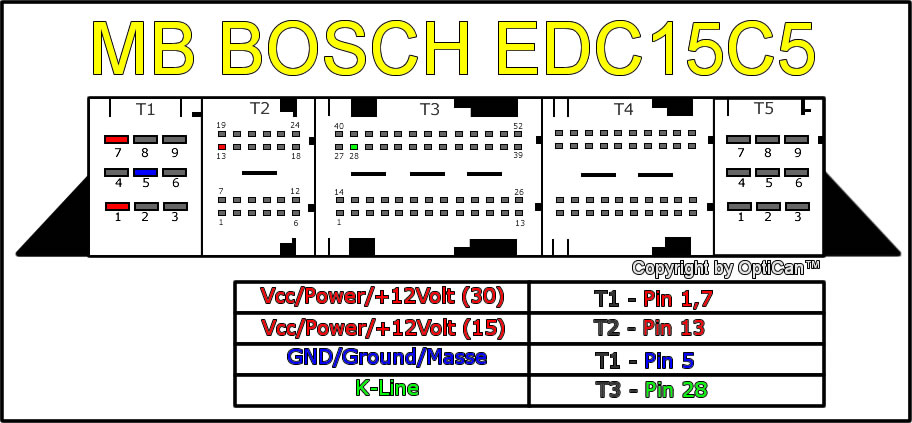 MB_EDC15C5.jpg