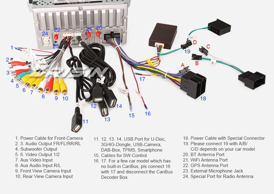 Besoin Aide Branchement Cam U00e9ra Autoradio Android  Page 1     Classe C W203    Forum