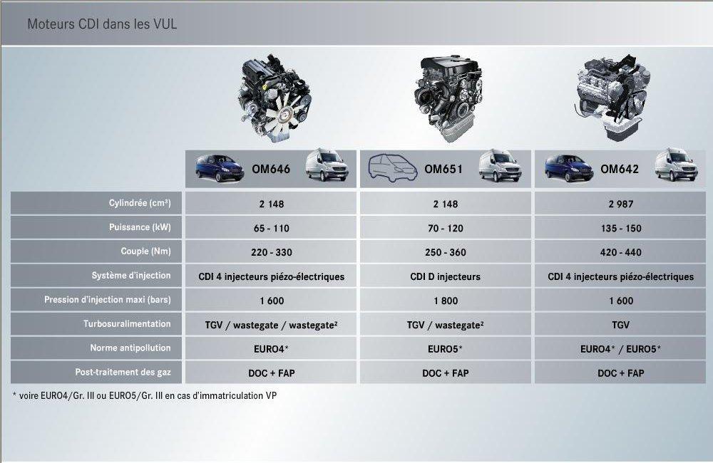 1-moteurs-cdi-vul.jpg