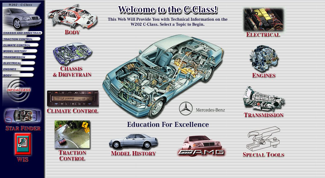 10-classe-c-w202-mbusa-technical-training.jpg