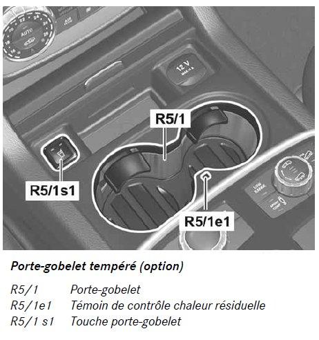 11-nouvelle-classe-m-w166-porte-gobelet-tempere.jpg