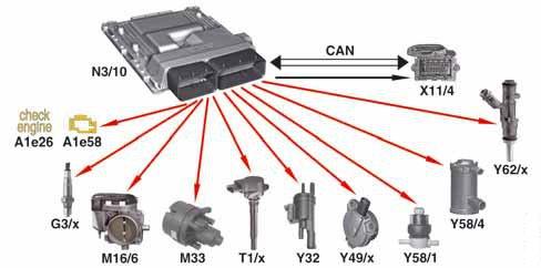11-signaux-sortie-diagnostic-obd-2-moteur-essence.jpg
