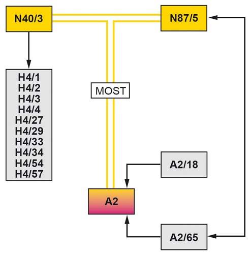 111-synoptique-reseau-most.jpg