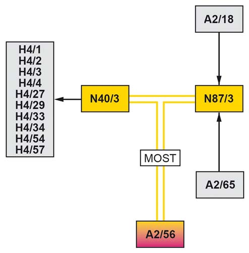 112-synoptique-most-audio-50-aps.jpg