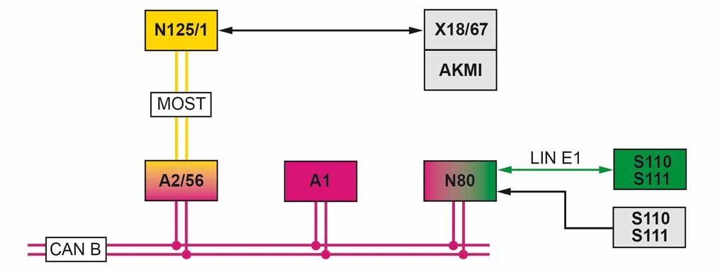 114-synoptique-interface-media.jpg