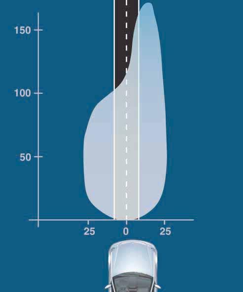 12-cone-lumineux-eclairage-autoroute-classe-c-w204.jpg