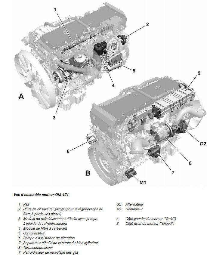 12-vue-ensemble-moteur-om-471-new-actros.jpg
