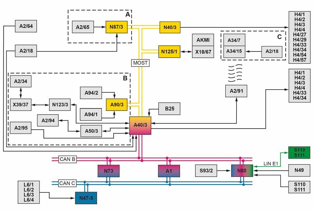 123-synoptique-audio-comand.jpg