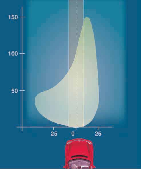 13-cone-lumineux-antibrouillard-conventionnel.jpg