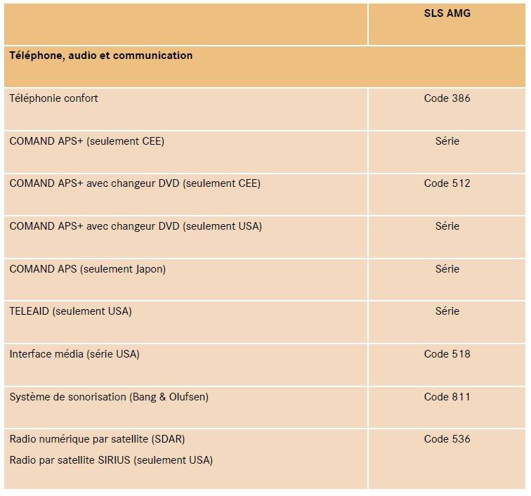 13-equipement-sls-amg.jpg