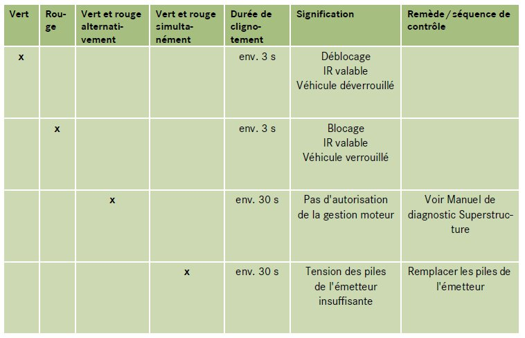 13-fbs2-signification-temoins-retroviseurs.jpg