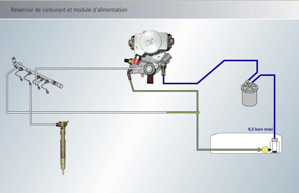14-circuit-injection-om-651.jpg