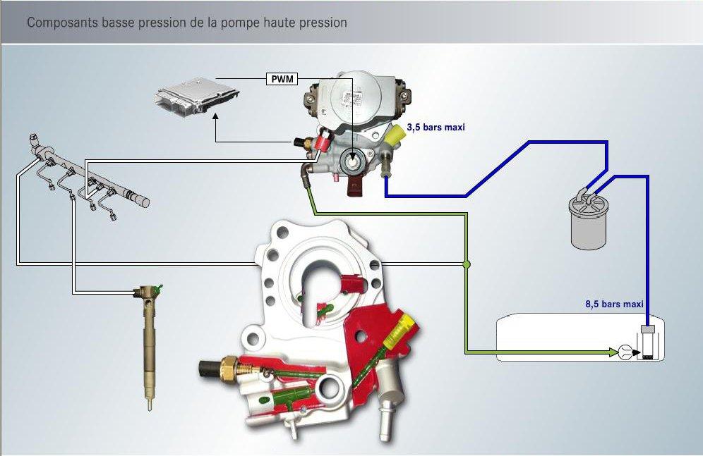 15-circuit-basse-pression-om-651.jpg