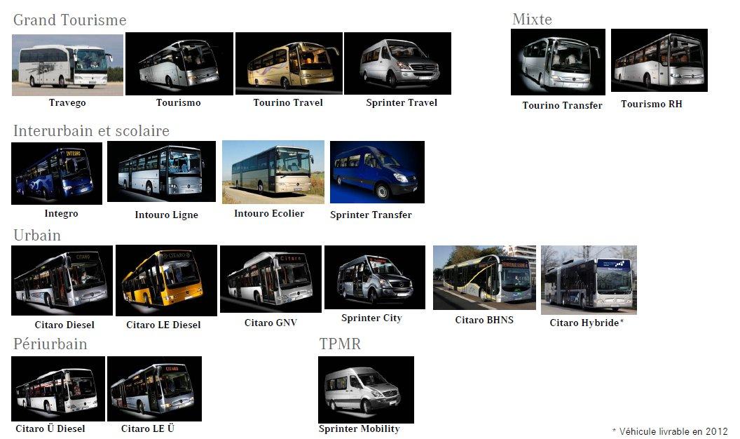 15-gamme-mercedes-benz-autobus-autocar.jpg