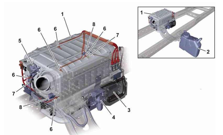 15-post-traitement-gaz-echappement-1-om471.jpg