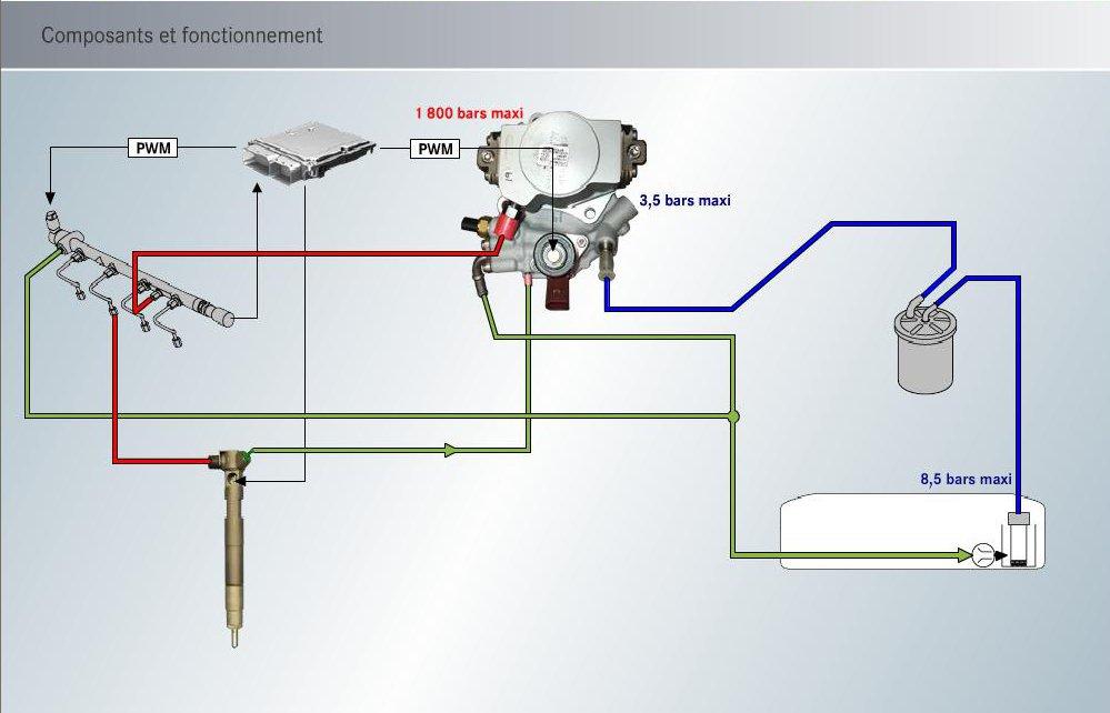 16-composants-et-fonctionnement-injection-651.jpg