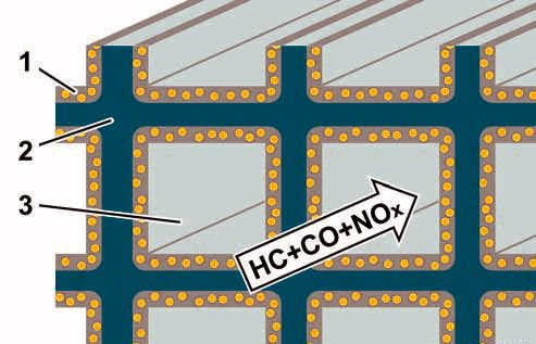 16-conception-schematique-catalyseur-a-oxydation.jpg
