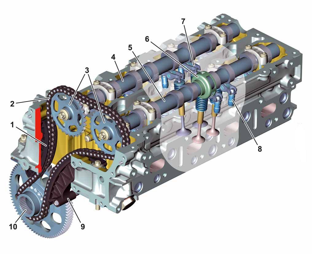 16-distribution-moteur-om651.jpg