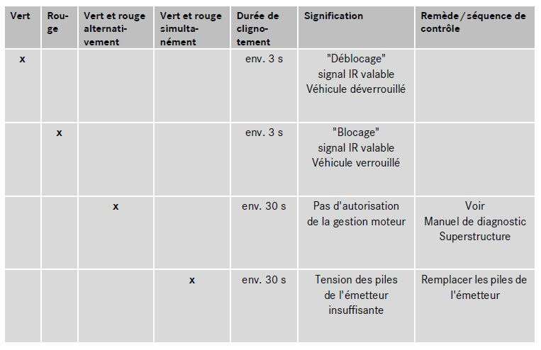 16-fbs2a-signification-temoins-retroviseurs.jpg