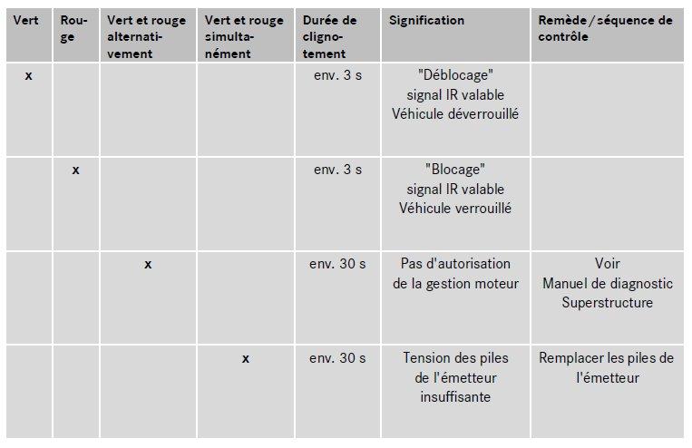 16-fbs2a-signification-temoins-retroviseurs.jpg