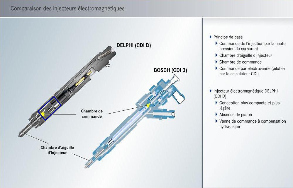 17-comparaison-injecteurs-delphi-et-bosch.jpg