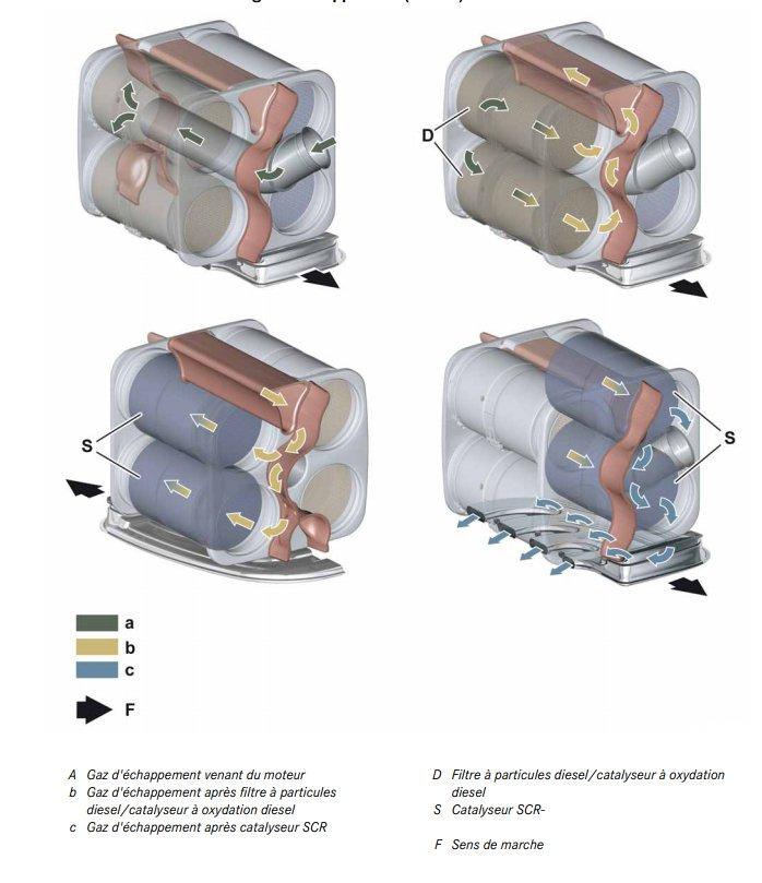 17-unite-retraitement-gaz-euro-6-om471.jpg