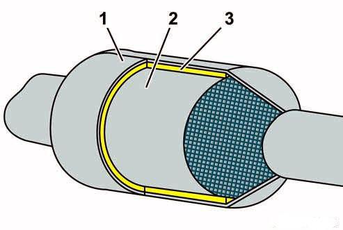 17-vue-en-coupe-elements-catalyseur-a-oxydation.jpg