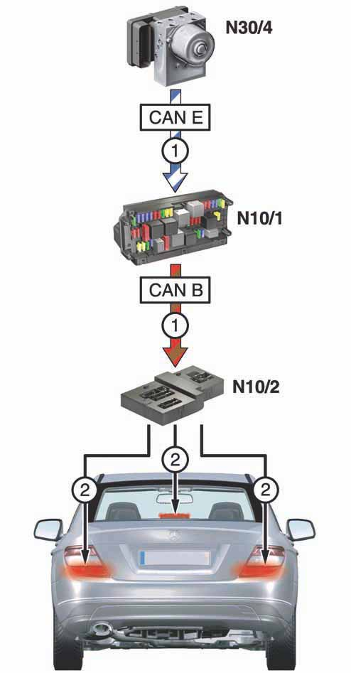 18-feux-stop-adaptatifs-classe-c-w204.jpg