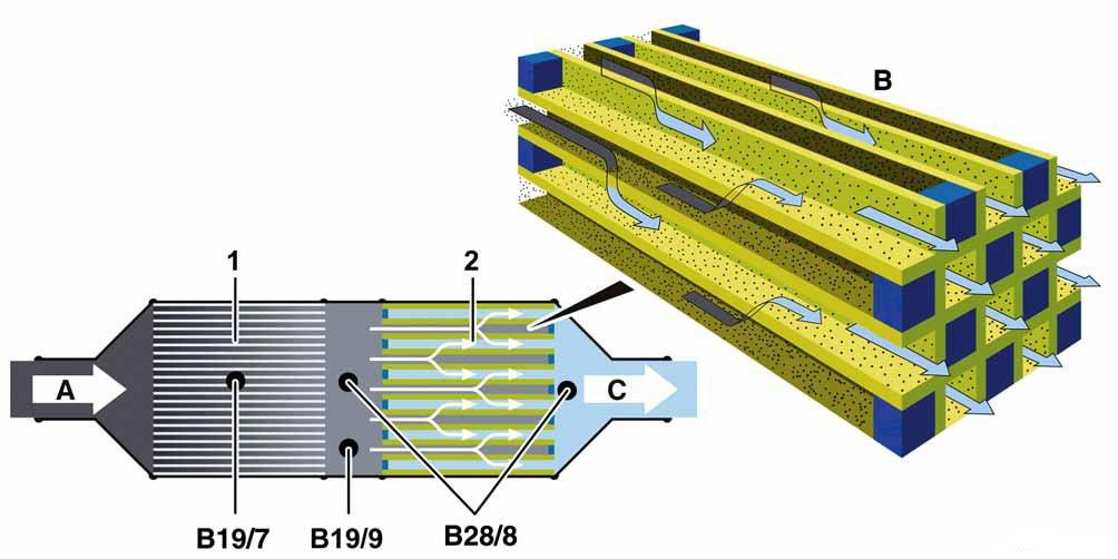 18-representation-schematique-filtre-a-particules-diesel.jpg