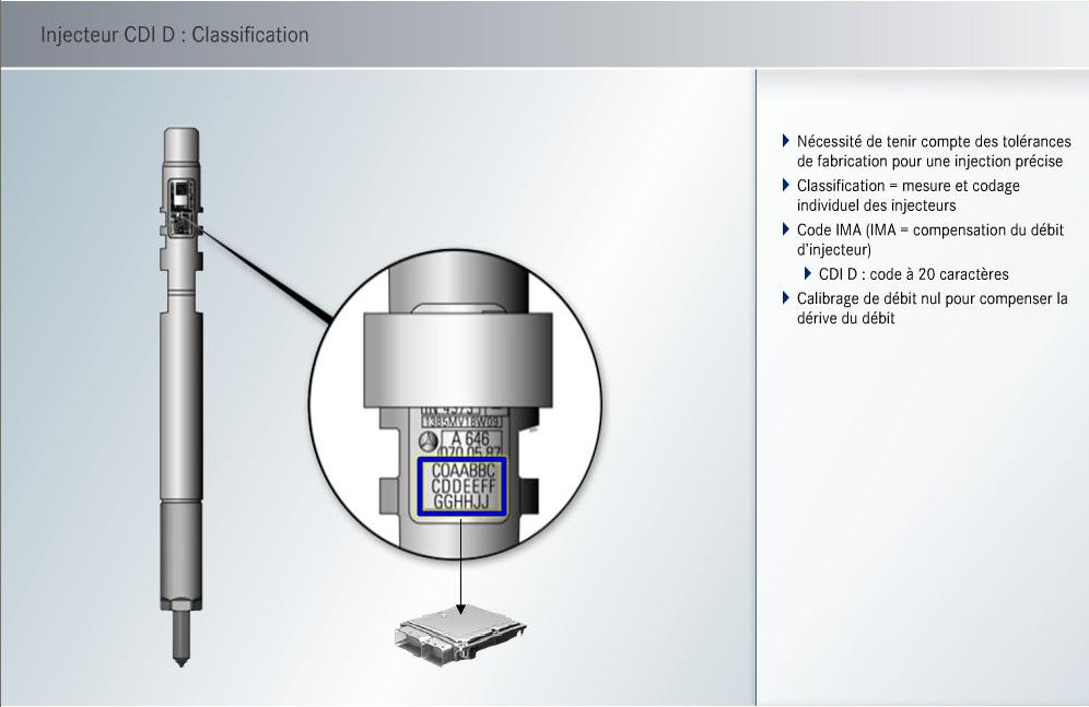 19-classification-injecteurs-cdi-d.jpg