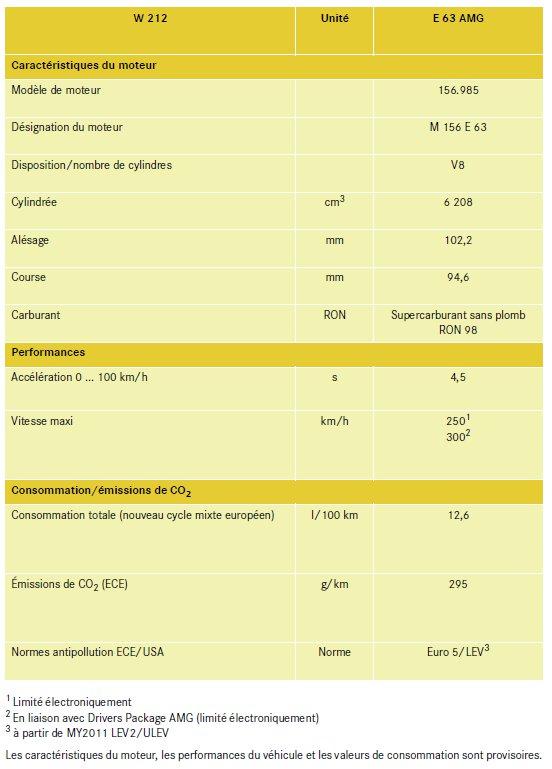 20-caracteristiques-moteur-m156-classe-e-63-amg-w212.jpg