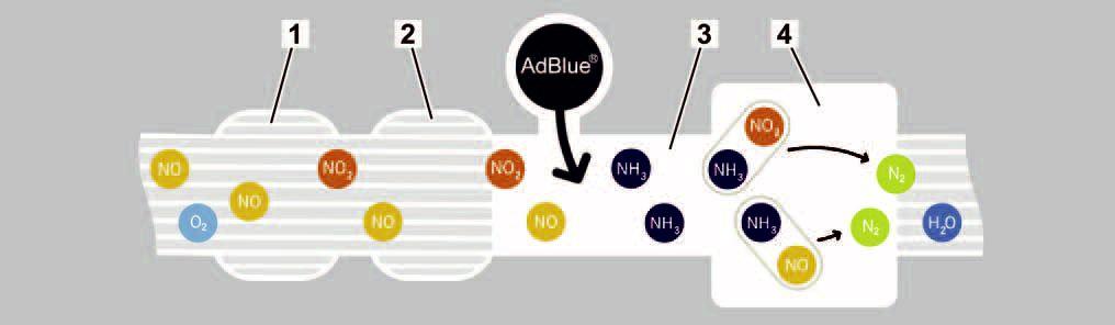 20-catalyseur-scr-avec-injection-adblue.jpg